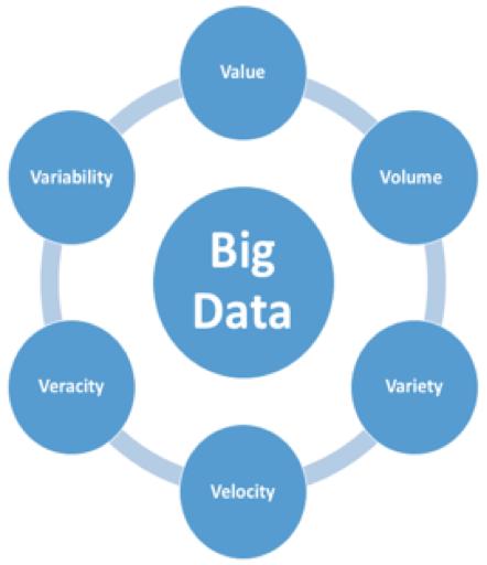 A New Era for Big Data in Procurement