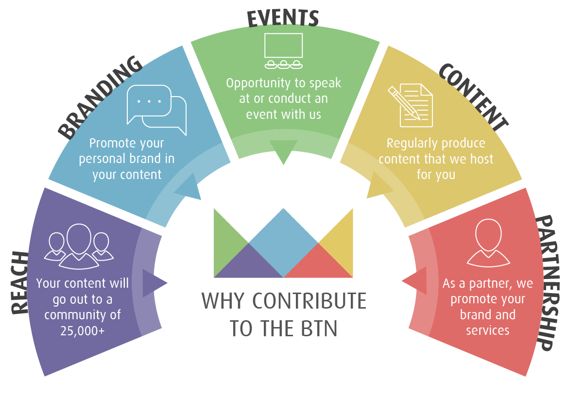 why Contribute to the BTN